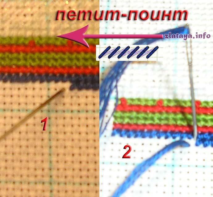 Схемы вышивки петитом