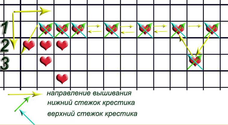 Схема на вязания как учимся 134