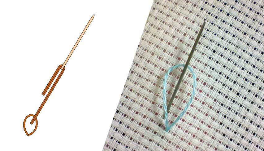 Как делать узелки при вышивке крестиком