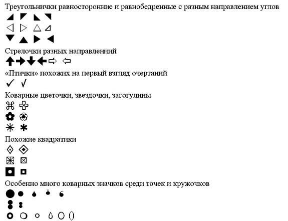 Все символы схемы я