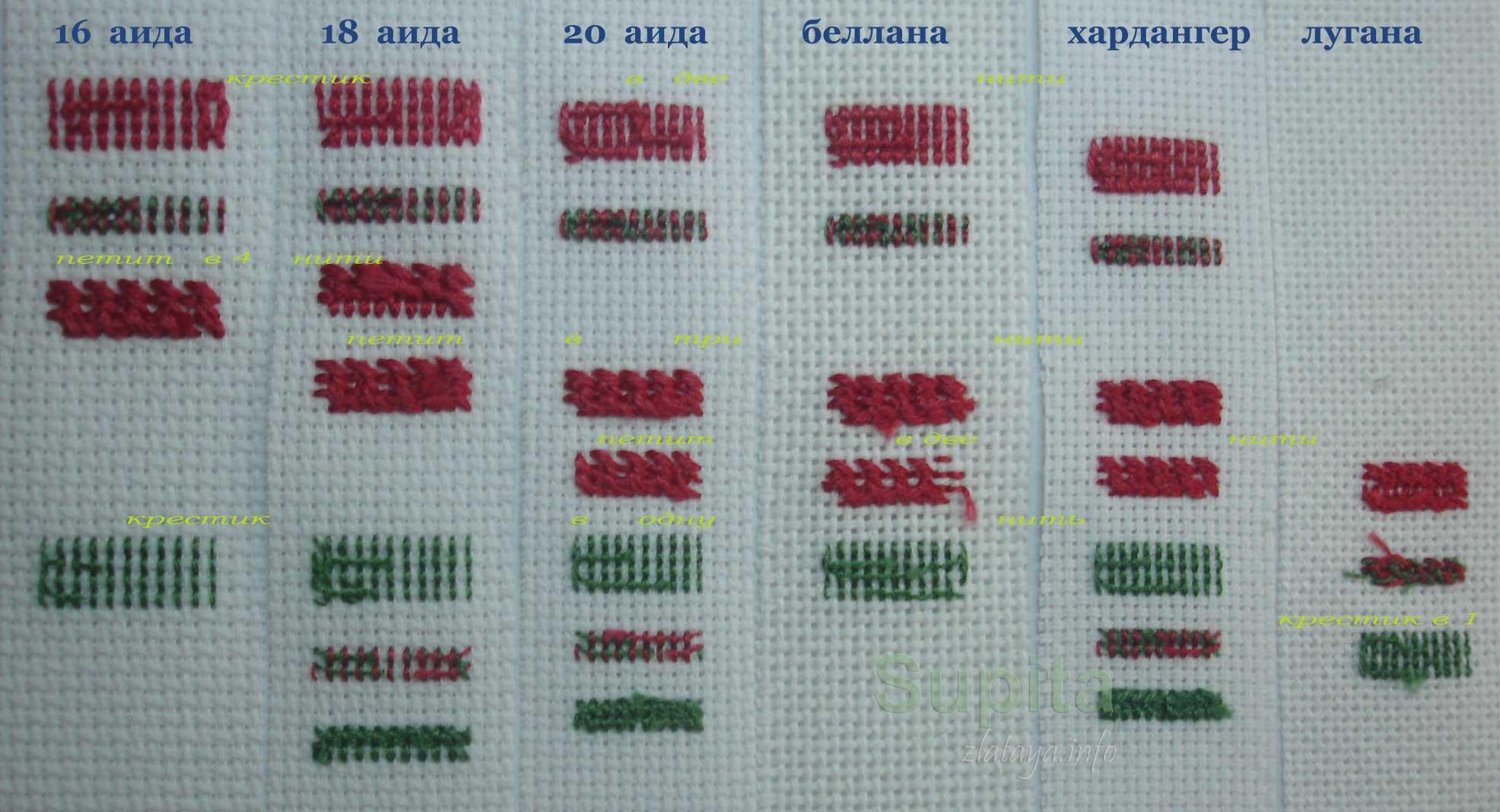 Посчитать размер вышивки 3