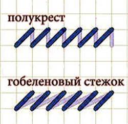 Гобеленовый крестик в вышивке 2